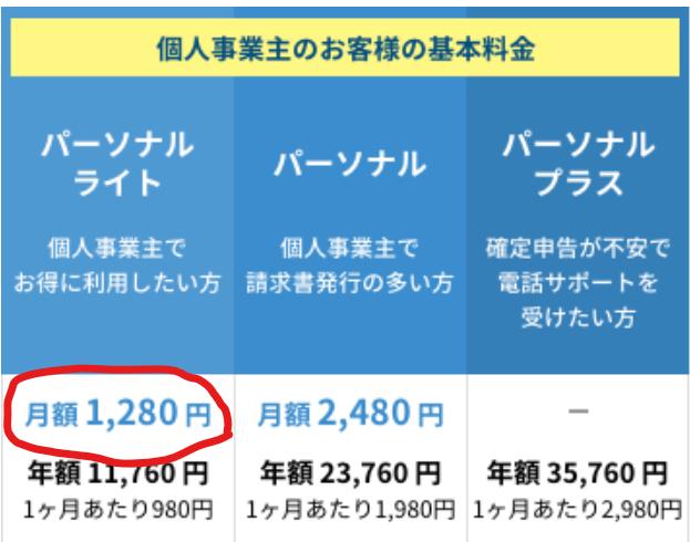 マネーフォワード料金改定表